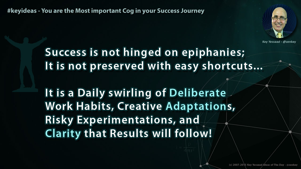 You are the Most important Cog in your Success Journey